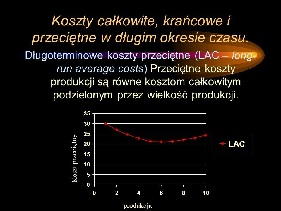 Koszty całkowite, krańcowe i przeciętne w długim okresie czasu. Długoterminowe koszty przeciętne (LAC – long- run average costs) Przeciętne koszty pro