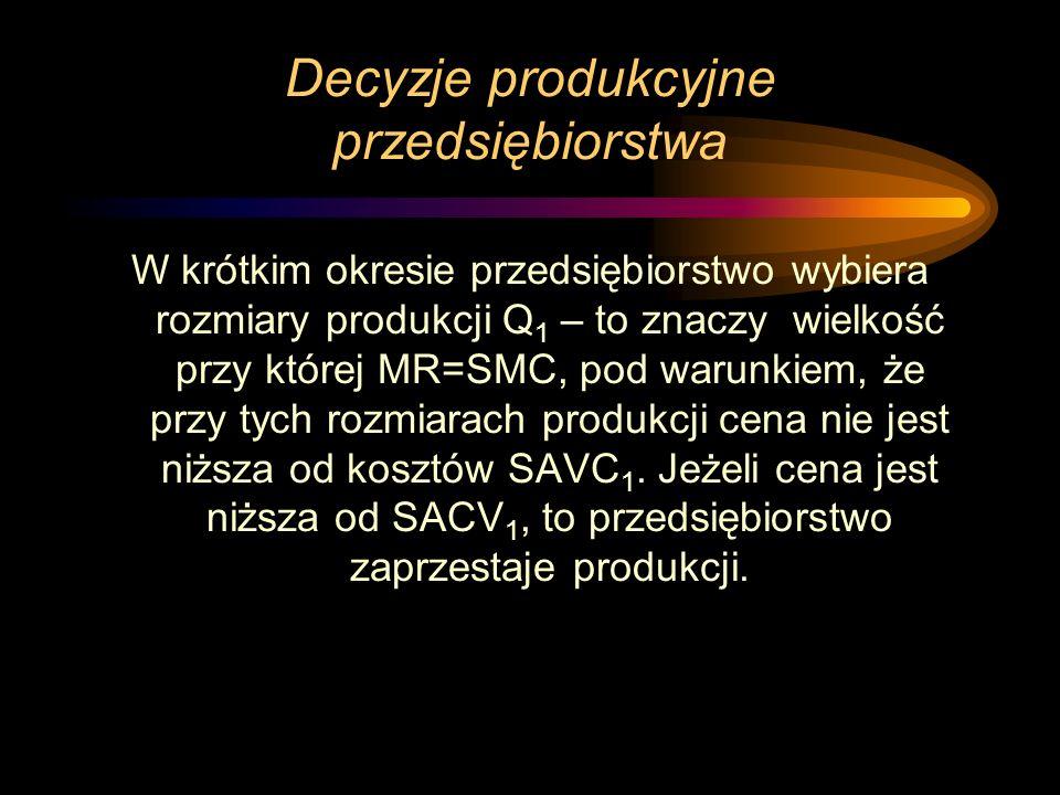 Decyzje produkcyjne przedsiębiorstwa W krótkim okresie przedsiębiorstwo wybiera rozmiary produkcji Q 1 – to znaczy wielkość przy której MR=SMC, pod wa