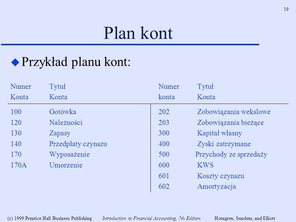 19 (c) 1999 Prentice Hall Business Publishing Introduction to Financial Accounting, 7th EditionHorngren, Sundem, and Elliott Plan kont u Przykład plan