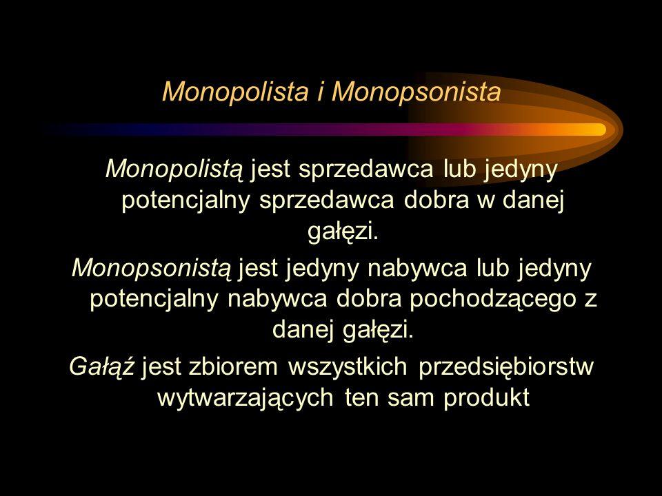 Monopolista i Monopsonista Monopolistą jest sprzedawca lub jedyny potencjalny sprzedawca dobra w danej gałęzi. Monopsonistą jest jedyny nabywca lub je