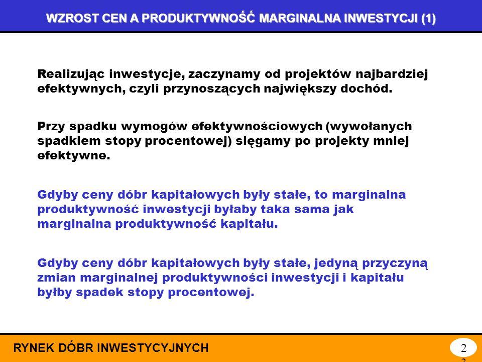DOSTOSOWANIE KAPITAŁU DO WIELKOŚCI POŻĄDANEJ (6) RYNEK DÓBR INWESTYCYJNYCH22 dostosowanie kapitału istniejącego do pożądanego następuje na poziomie ni