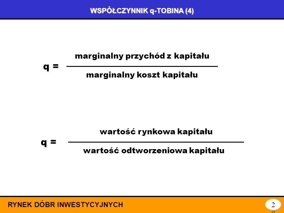 WSPÓŁCZYNNIK q-TOBINA (3) RYNEK DÓBR INWESTYCYJNYCH28 przychód i koszt marginalny (I/K) * (I/K) 0 r0r0 marginalny koszt kapitału marginalna produktywn