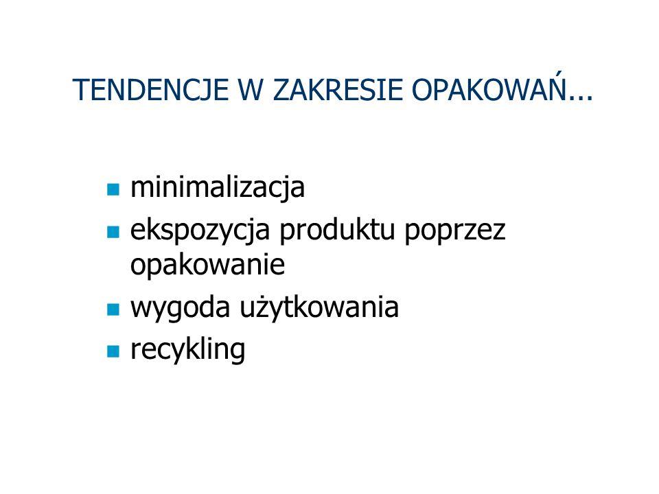 TENDENCJE W ZAKRESIE OPAKOWAŃ... n minimalizacja n ekspozycja produktu poprzez opakowanie n wygoda użytkowania n recykling