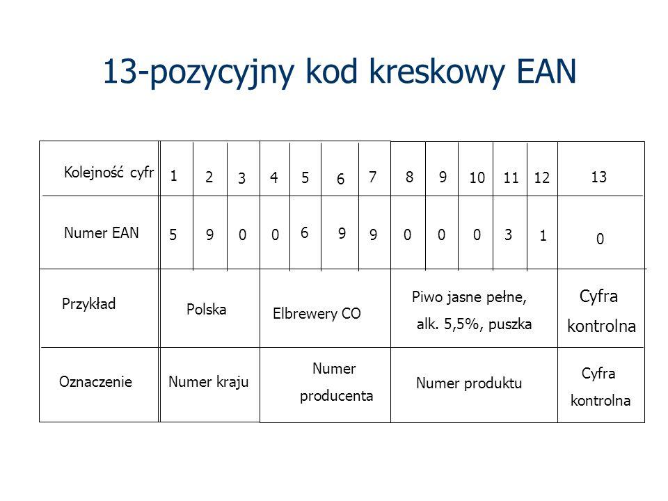 13-pozycyjny kod kreskowy EAN Oznaczenie Numer kraju Numer producenta Numer produktu Cyfra kontrolna Przykład Polska Elbrewery CO Piwo jasne pełne, al