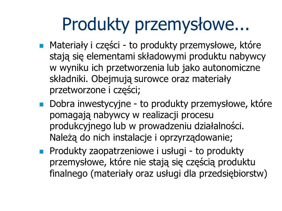 Produkty przemysłowe... n Materiały i części - to produkty przemysłowe, które stają się elementami składowymi produktu nabywcy w wyniku ich przetworze
