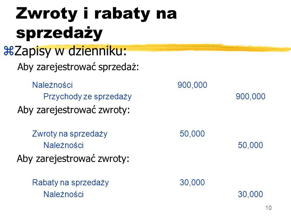 10 Zwroty i rabaty na sprzedaży zZapisy w dzienniku: Aby zarejestrować sprzedaż: Należności900,000 Przychody ze sprzedaży900,000 Aby zarejestrować zwr