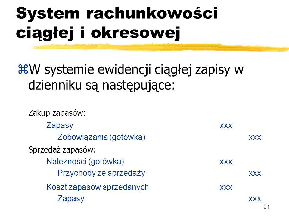 21 System rachunkowości ciągłej i okresowej zW systemie ewidencji ciągłej zapisy w dzienniku są następujące: Zakup zapasów: Zapasyxxx Zobowiązania (go