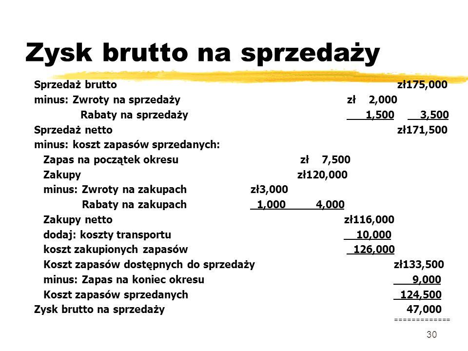 30 Zysk brutto na sprzedaży Sprzedaż brutto zł175,000 minus: Zwroty na sprzedaży zł 2,000 Rabaty na sprzedaży 1,500 3,500 Sprzedaż netto zł171,500 min