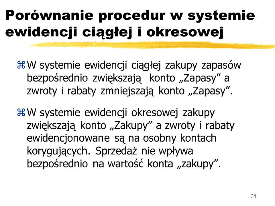 31 Porównanie procedur w systemie ewidencji ciągłej i okresowej zW systemie ewidencji ciągłej zakupy zapasów bezpośrednio zwiększają konto Zapasy a zw