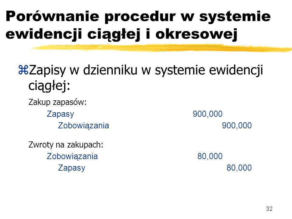 32 Porównanie procedur w systemie ewidencji ciągłej i okresowej Zapisy w dzienniku w systemie ewidencji ciągłej: Zakup zapasów: Zapasy900,000 Zobowiąz