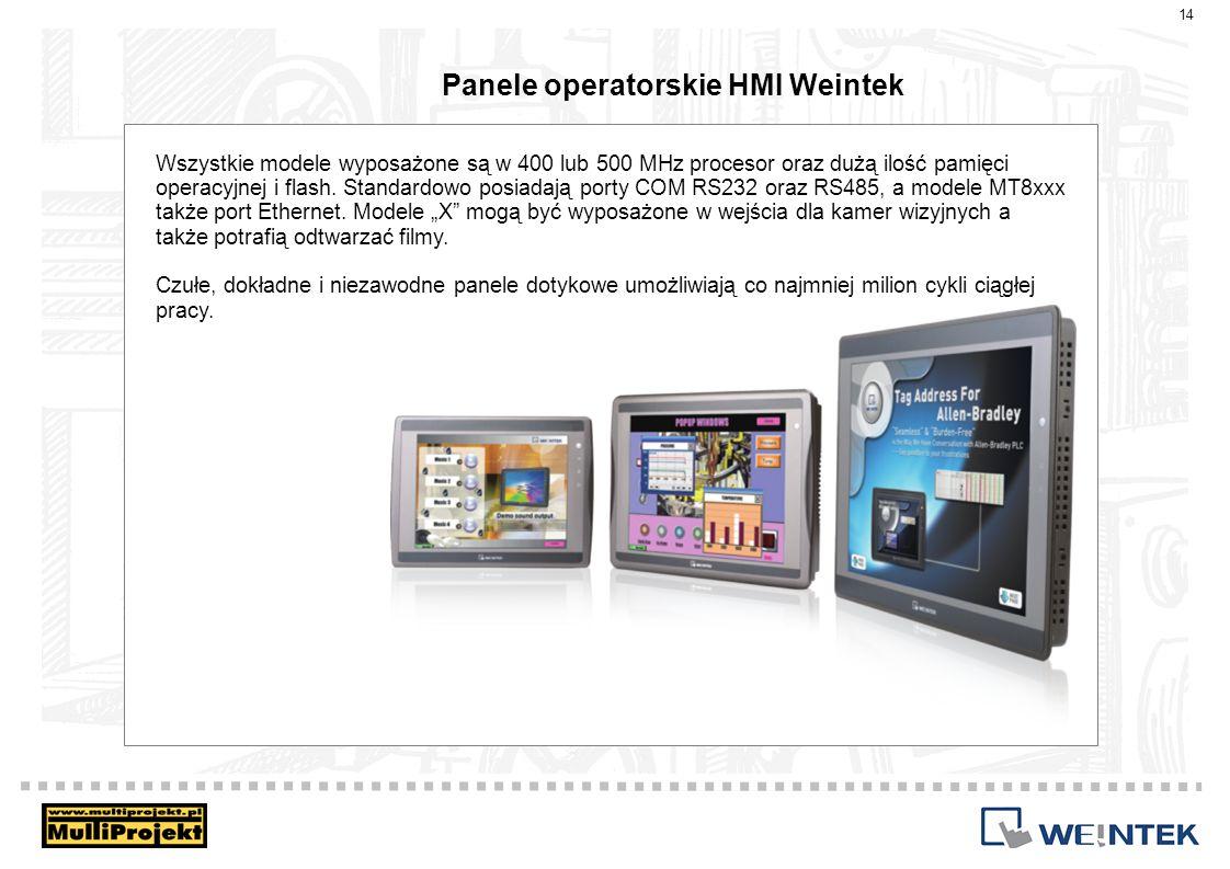 Panele operatorskie HMI Weintek 14 Wszystkie modele wyposażone są w 400 lub 500 MHz procesor oraz dużą ilość pamięci operacyjnej i flash. Standardowo