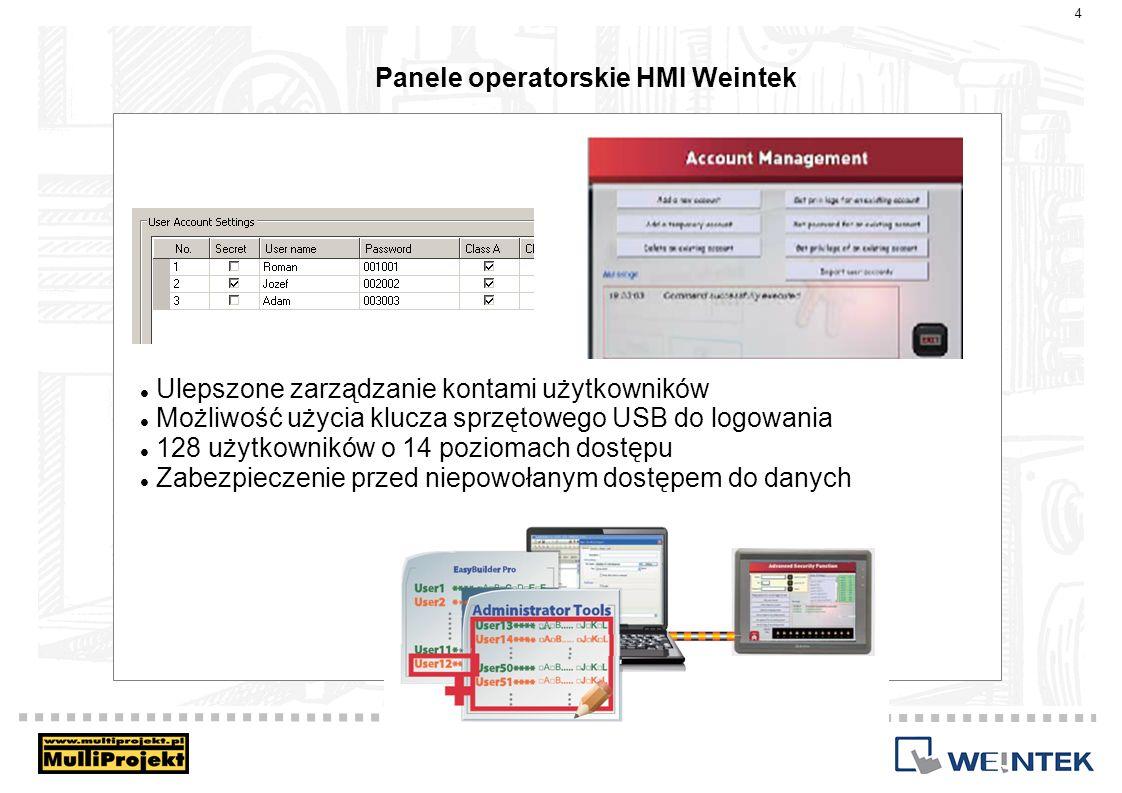 Panele operatorskie HMI Weintek Ulepszone zarządzanie kontami użytkowników Możliwość użycia klucza sprzętowego USB do logowania 128 użytkowników o 14