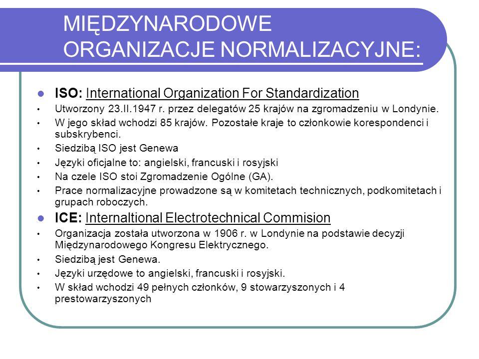 MIĘDZYNARODOWE ORGANIZACJE NORMALIZACYJNE: ISO: International Organization For Standardization Utworzony 23.II.1947 r. przez delegatów 25 krajów na zg