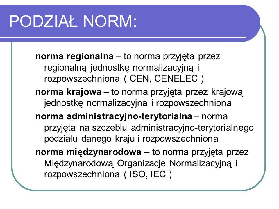 PODZIAŁ NORM: norma regionalna – to norma przyjęta przez regionalną jednostkę normalizacyjną i rozpowszechniona ( CEN, CENELEC ) norma krajowa – to no