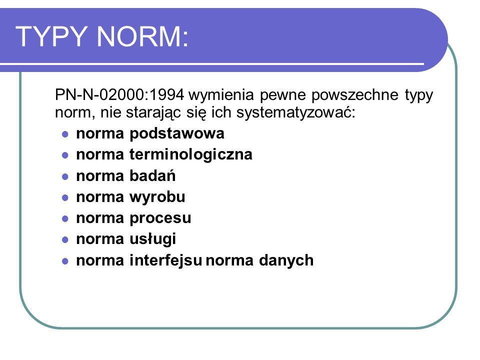 ZAPIS NORM Dawniejszy: PN-88/X-88888 Teraźniejszy od 1994r. PN-X-99999:1999