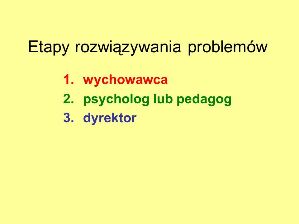 Etapy rozwiązywania problemów 1.wychowawca 2.psycholog lub pedagog 3.dyrektor