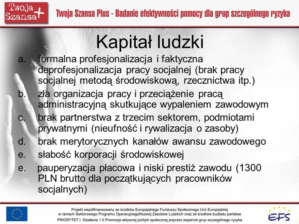 Kapitał ludzki a.formalna profesjonalizacja i faktyczna deprofesjonalizacja pracy socjalnej (brak pracy socjalnej metodą środowiskową, rzecznictwa itp