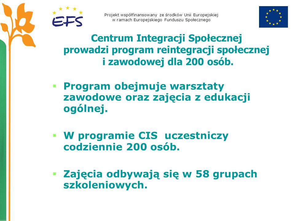 Projekt współfinansowany ze środków Unii Europejskiej w ramach Europejskiego Funduszu Społecznego Centrum Integracji Społecznej prowadzi program reintegracji społecznej i zawodowej dla 200 osób.