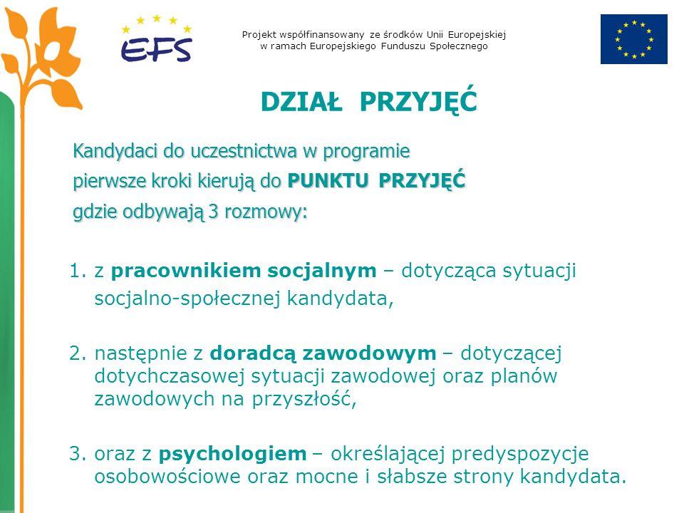 Projekt współfinansowany ze środków Unii Europejskiej w ramach Europejskiego Funduszu Społecznego DZIAŁ PRZYJĘĆ 1. z pracownikiem socjalnym – dotycząc