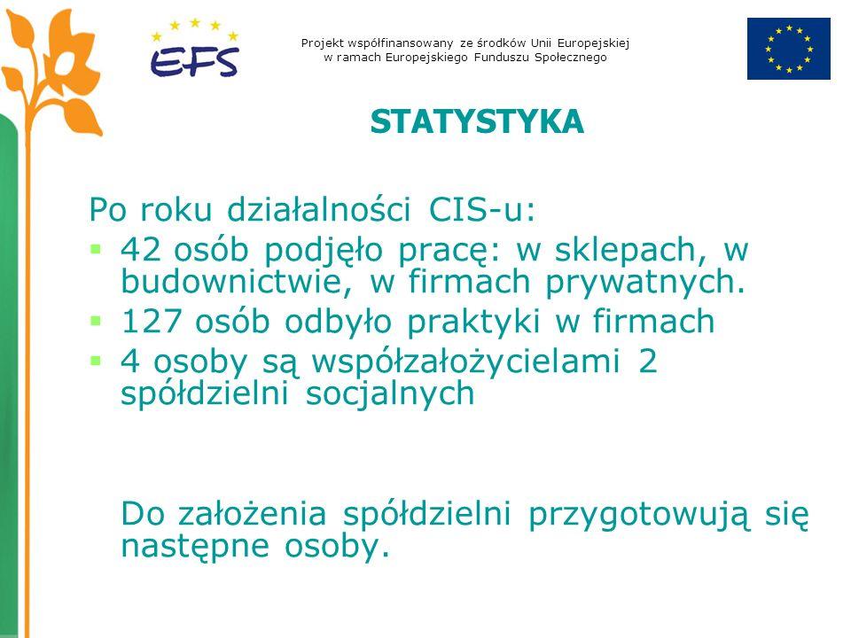Projekt współfinansowany ze środków Unii Europejskiej w ramach Europejskiego Funduszu Społecznego STATYSTYKA Po roku działalności CIS-u: 42 osób podjęło pracę: w sklepach, w budownictwie, w firmach prywatnych.
