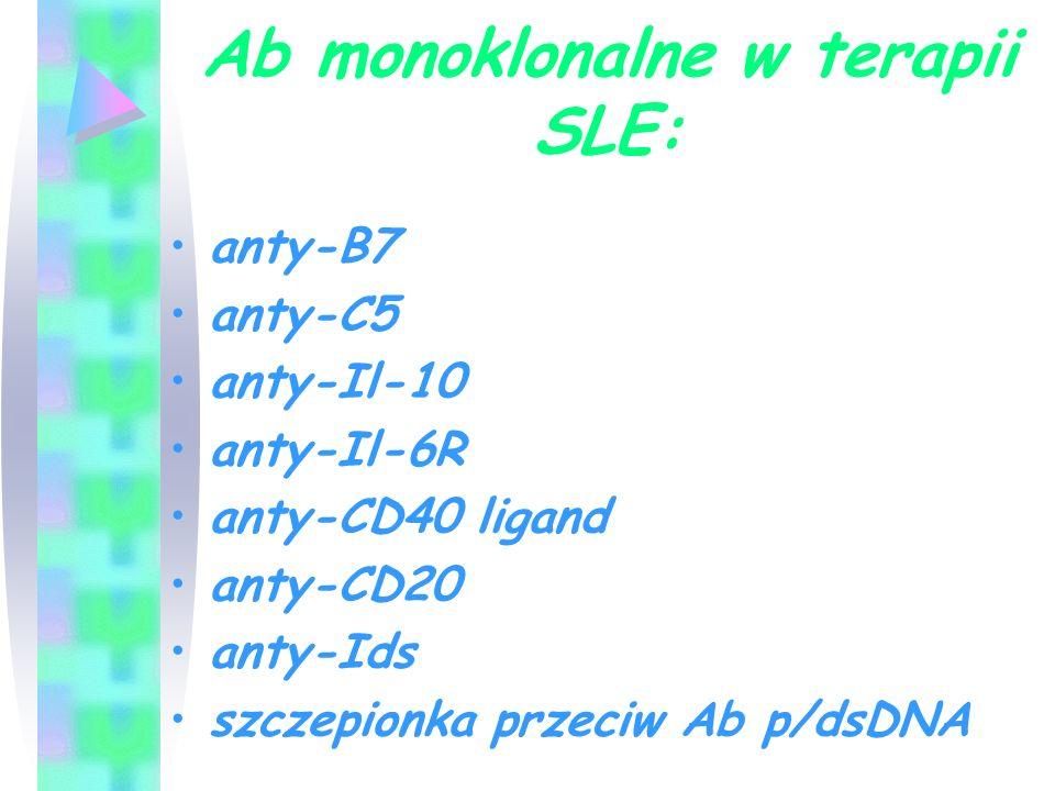Ab monoklonalne w terapii SLE: anty-B7 anty-C5 anty-Il-10 anty-Il-6R anty-CD40 ligand anty-CD20 anty-Ids szczepionka przeciw Ab p/dsDNA