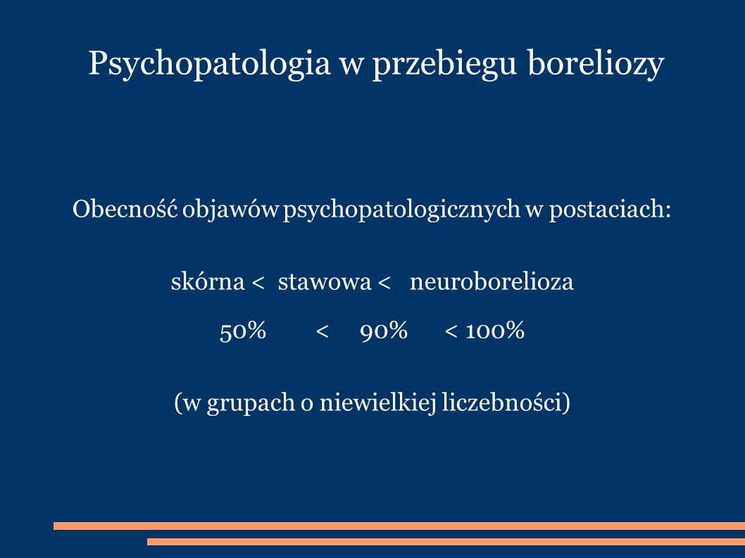 Psychopatologia w przebiegu boreliozy Obecność objawów psychopatologicznych w postaciach: skórna < stawowa < neuroborelioza 50% < 90% < 100% (w grupach o niewielkiej liczebności)