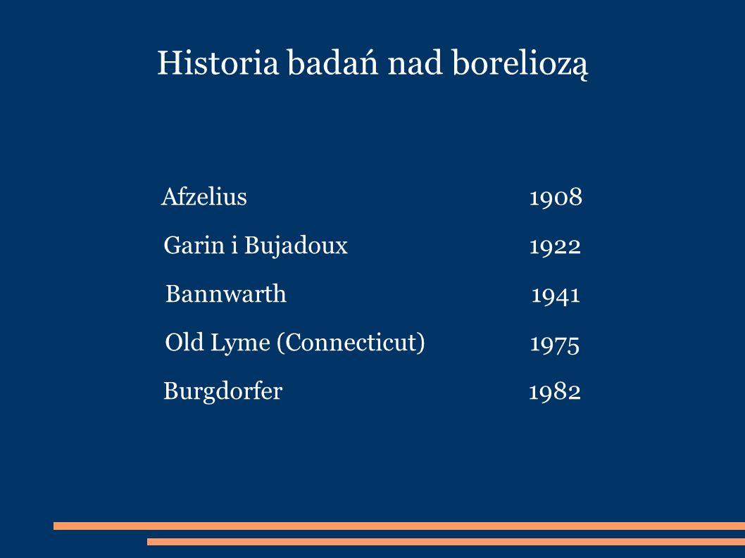 Historia badań nad boreliozą Afzelius 1908 Garin i Bujadoux 1922 Bannwarth 1941 Old Lyme (Connecticut) 1975 Burgdorfer 1982