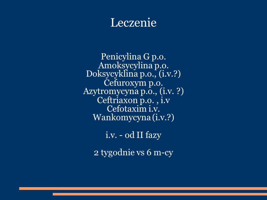 Leczenie Penicylina G p.o.Amoksycylina p.o. Doksycyklina p.o., (i.v.?) Cefuroxym p.o.