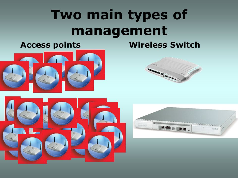 Two main types of management Access points Wireless Switch