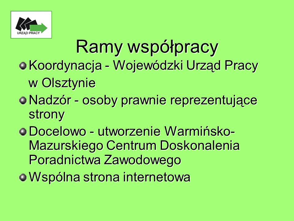 Ramy współpracy Koordynacja - Wojewódzki Urząd Pracy w Olsztynie w Olsztynie Nadzór - osoby prawnie reprezentujące strony Docelowo - utworzenie Warmińsko- Mazurskiego Centrum Doskonalenia Poradnictwa Zawodowego Wspólna strona internetowa