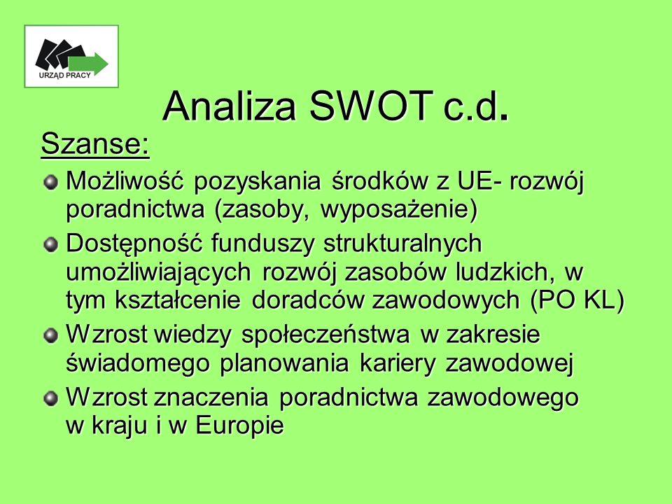 Struktura CDPZ Zespoły zadaniowe, tworzone z pracowników Centrum Informacji i Planowania Kariery Zawodowej Olsztyn i Elbląg oraz przedstawicieli stron Zespoły: diagnostyczny, zespół ds.