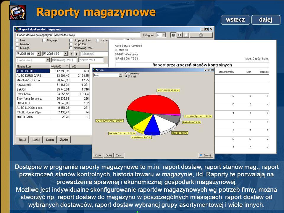 Copyright by Integra Software. Wszelkie prawa zastrzeżone. Raporty magazynowe Raporty magazynowe Dostępne w programie raporty magazynowe to m.in. rapo