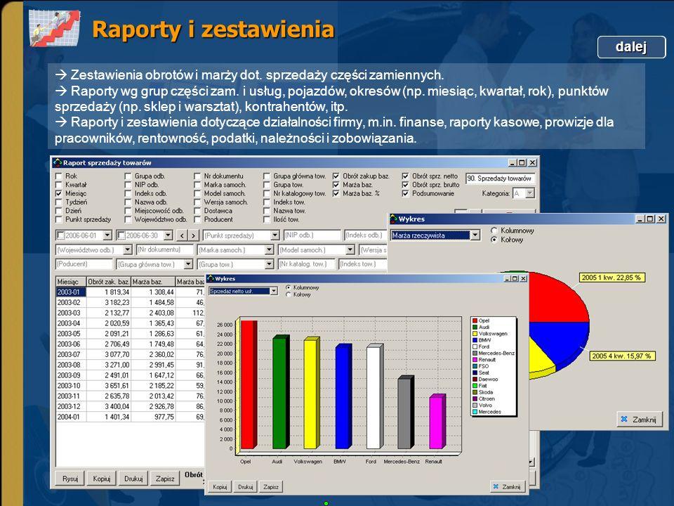 Copyright by Integra Software. Wszelkie prawa zastrzeżone. dalej Raporty i zestawienia Raporty i zestawienia dalej Zestawienia obrotów i marży dot. sp