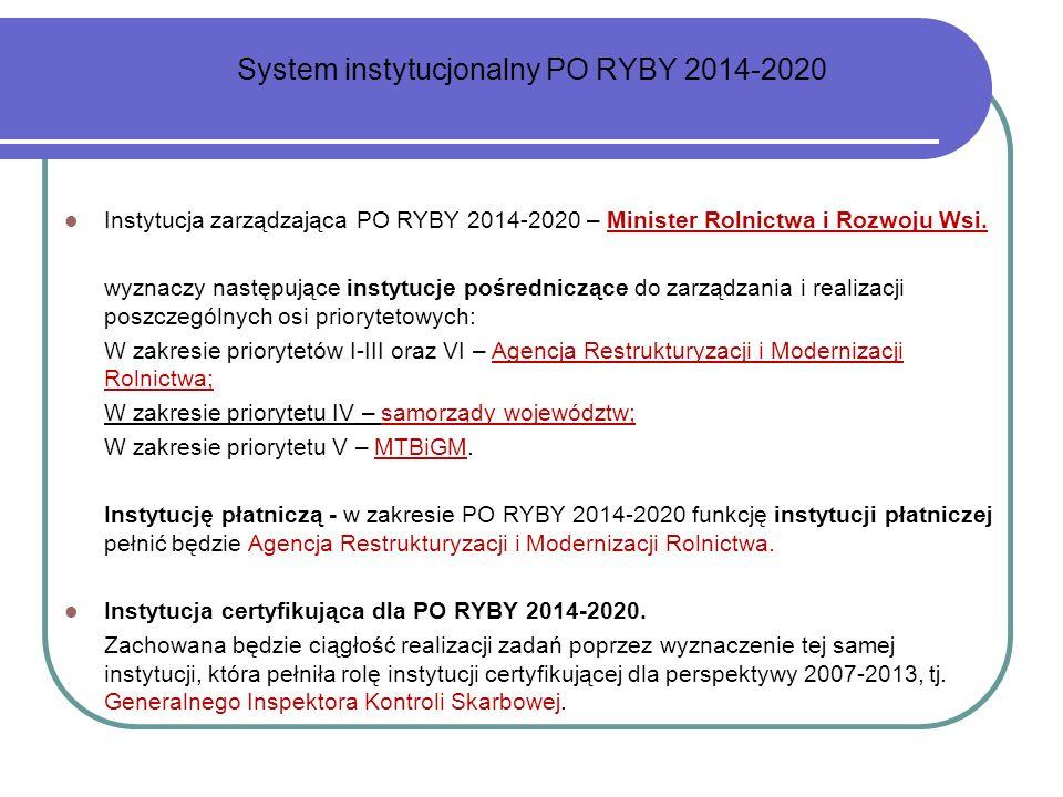 Instytucja zarządzająca PO RYBY 2014-2020 – Minister Rolnictwa i Rozwoju Wsi. wyznaczy następujące instytucje pośredniczące do zarządzania i realizacj