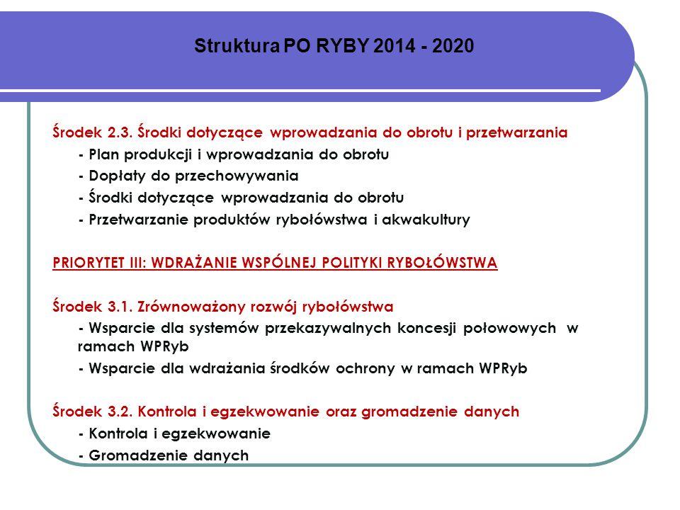 Środek 2.3. Środki dotyczące wprowadzania do obrotu i przetwarzania - Plan produkcji i wprowadzania do obrotu - Dopłaty do przechowywania - Środki dot