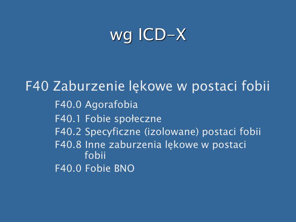 wg ICD-X F40 Zaburzenie lękowe w postaci fobii F40.0 Agorafobia F40.1 Fobie społeczne F40.2 Specyficzne (izolowane) postaci fobii F40.8 Inne zaburzeni