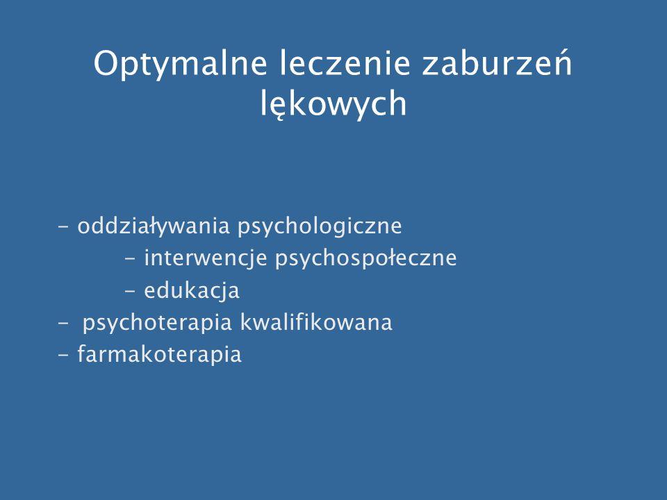 Optymalne leczenie zaburzeń lękowych - oddziaływania psychologiczne - interwencje psychospołeczne - edukacja -psychoterapia kwalifikowana - farmakoter