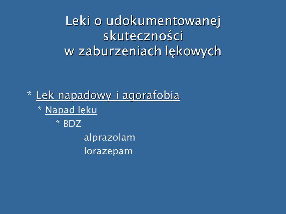 Leki o udokumentowanej skuteczności w zaburzeniach lękowych Lek napadowy i agorafobia * Lek napadowy i agorafobia * Napad lęku * BDZ alprazolam loraze