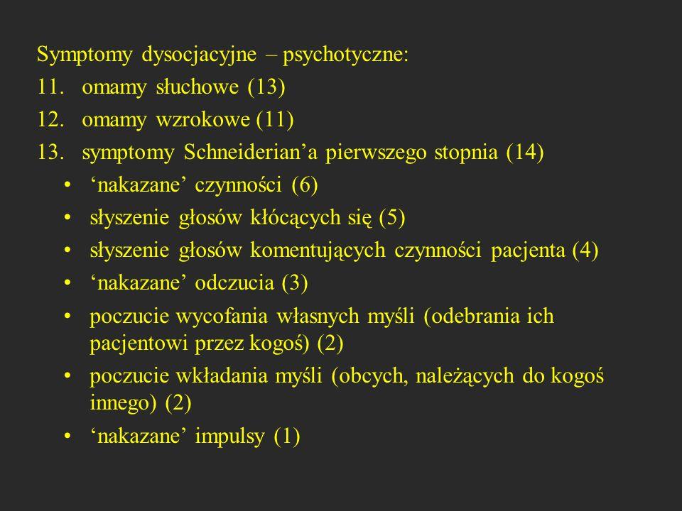 Symptomy dysocjacyjne – psychotyczne: 11.omamy słuchowe (13) 12.omamy wzrokowe (11) 13.symptomy Schneideriana pierwszego stopnia (14) nakazane czynnoś