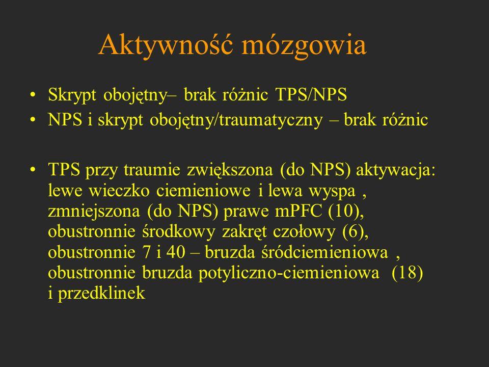 Aktywność mózgowia Skrypt obojętny– brak różnic TPS/NPS NPS i skrypt obojętny/traumatyczny – brak różnic TPS przy traumie zwiększona (do NPS) aktywacj