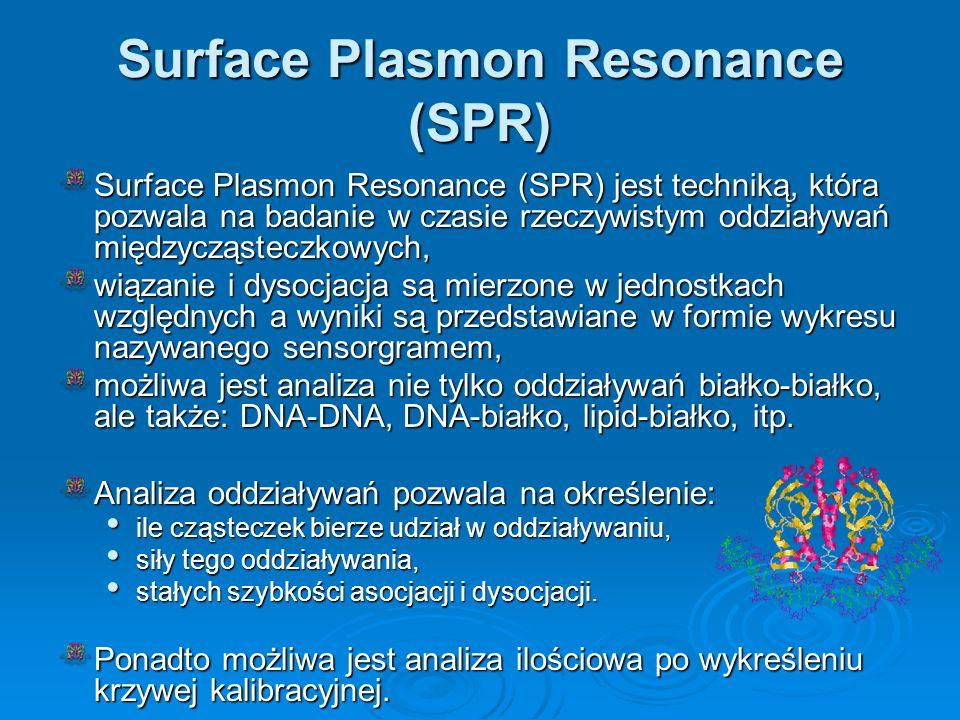 Surface Plasmon Resonance (SPR) Surface Plasmon Resonance (SPR) jest techniką, która pozwala na badanie w czasie rzeczywistym oddziaływań międzycząste
