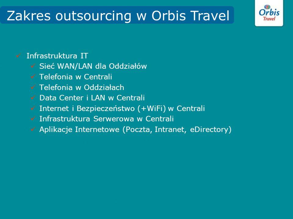 Infrastruktura IT Sieć WAN/LAN dla Oddziałów Telefonia w Centrali Telefonia w Oddziałach Data Center i LAN w Centrali Internet i Bezpieczeństwo (+WiFi