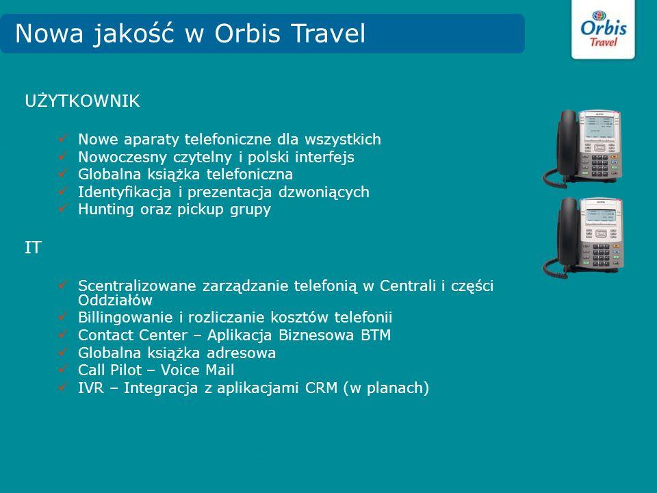 UŻYTKOWNIK Nowe aparaty telefoniczne dla wszystkich Nowoczesny czytelny i polski interfejs Globalna książka telefoniczna Identyfikacja i prezentacja d