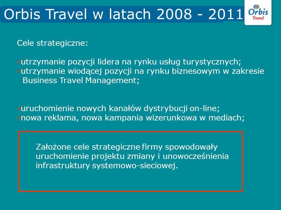 Orbis Travel w latach 2008 - 2011 Cele strategiczne: utrzymanie pozycji lidera na rynku usług turystycznych; utrzymanie wiodącej pozycji na rynku bizn