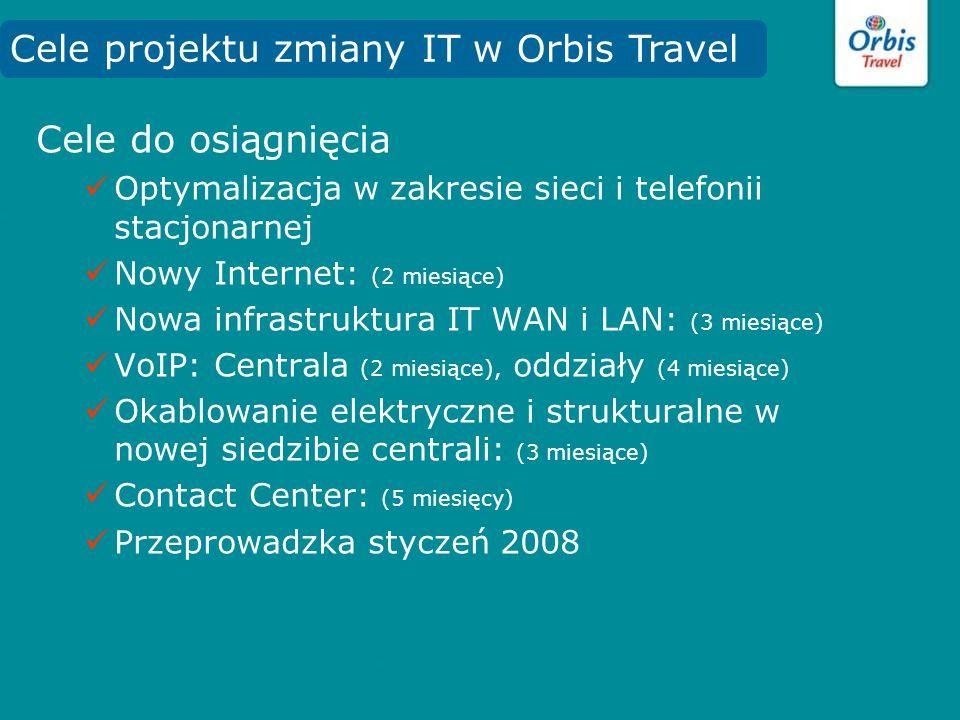 Ujednolicenie poziomu obsługi klientów wewnętrznych Jeden kompetentny HELP DESK System obsługi zgłoszeń Ticket Tracing (w realizacji) Optymalne zarządzanie Siecią, monitoring – 24 x7 x 365 Projekt Usług Katalogowych (eDirectory) – jeden login/hasło: Poczta (email) VPN/VPN-SSL zdalny Firewall Proxy WiFi File System (oraz iFolder – zdalny dostęp do plików) Call Pilot/Corporate Directory Aplikacje Biznesowe (w przyszłości) Projekt wirtualizacji aplikacji: VMWare/Linux jako platforma dla aplikacji Mechanizmy VMWare do klastrowania i backup aplikacji wraz z systemem operacyjnym Projekt INTRANET Jeden punkt zarządzania użytkownikiem eGUIDE Nowa jakość w Orbis Travel