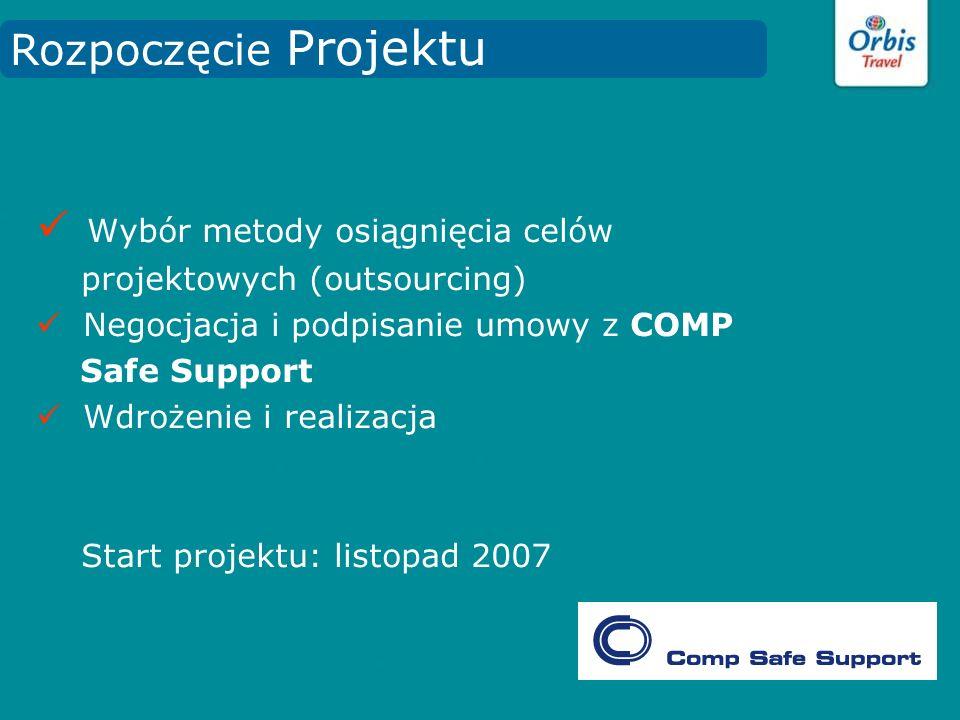 Wybór metody osiągnięcia celów projektowych (outsourcing) Negocjacja i podpisanie umowy z COMP Safe Support Wdrożenie i realizacja Start projektu: lis