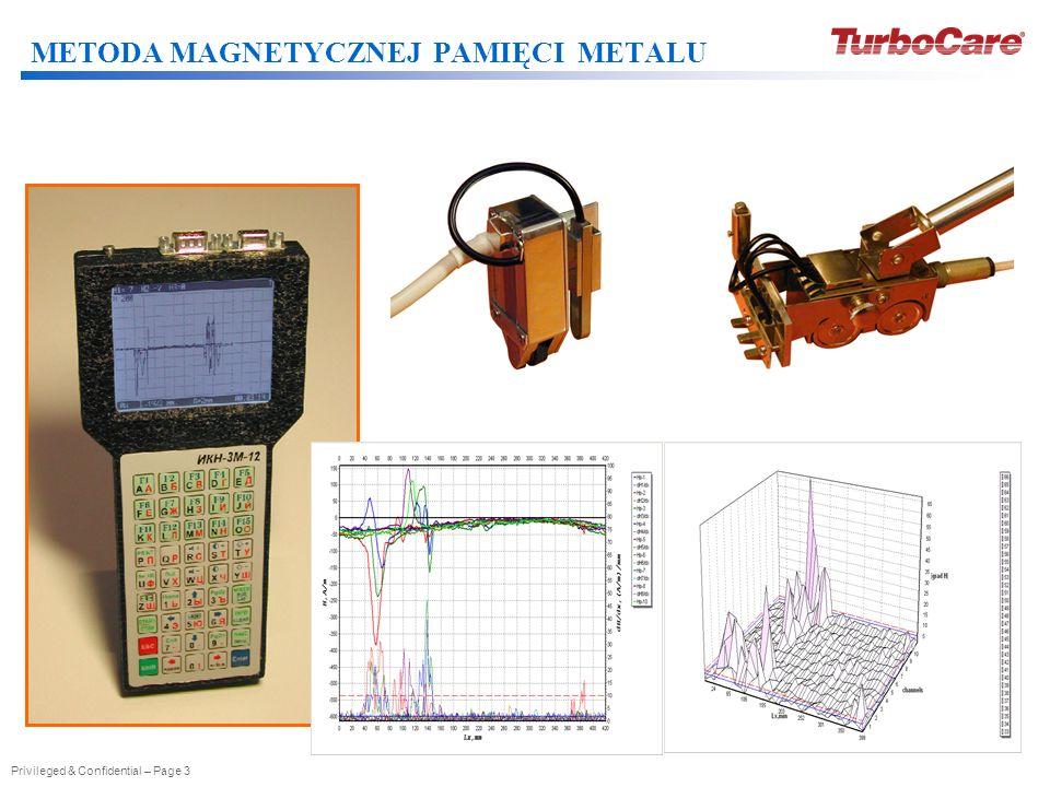 Privileged & Confidential – Page 14 Metoda magnetycznej pamięci metalu jest przydatna do wstępnej oceny elementów turbin przeznaczonych do remontu oraz do oceny jakości remontu.