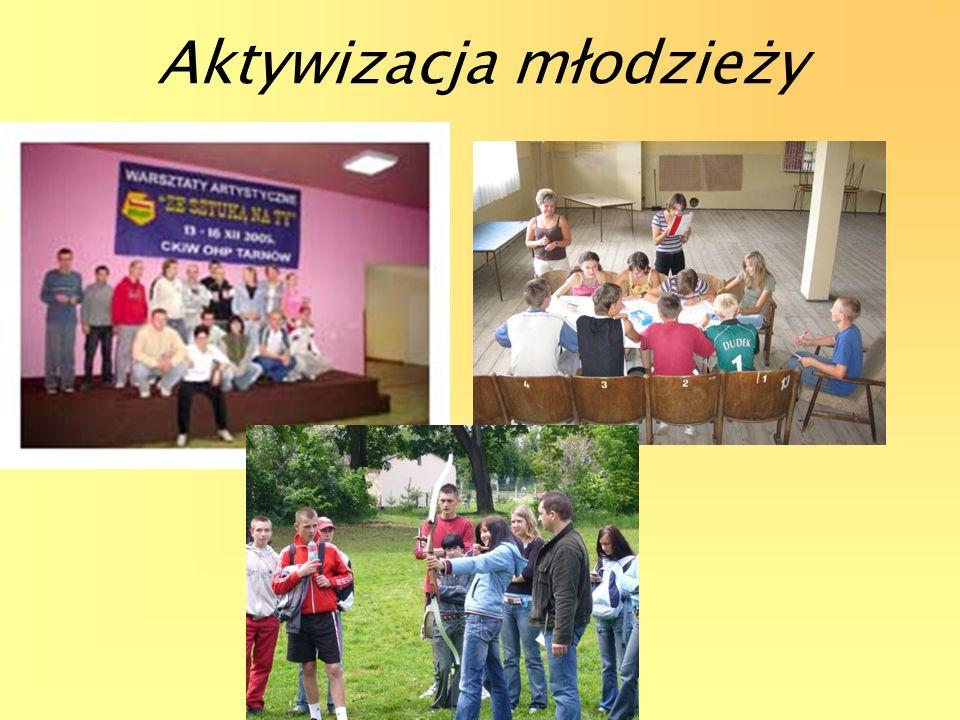 Aktywizacja młodzieży