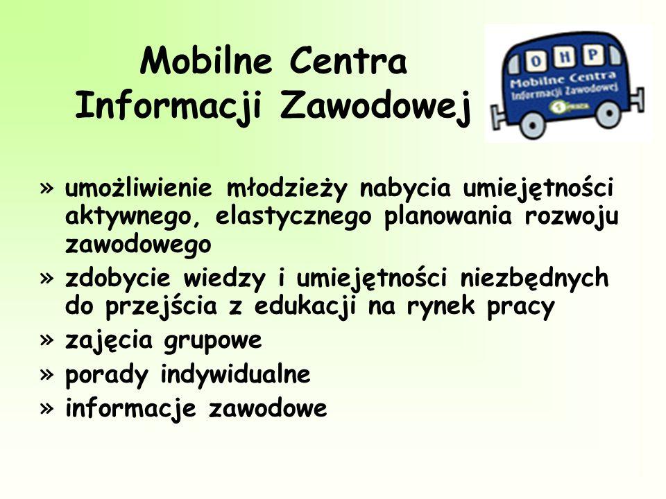 Mobilne Centra Informacji Zawodowej »umożliwienie młodzieży nabycia umiejętności aktywnego, elastycznego planowania rozwoju zawodowego »zdobycie wiedz