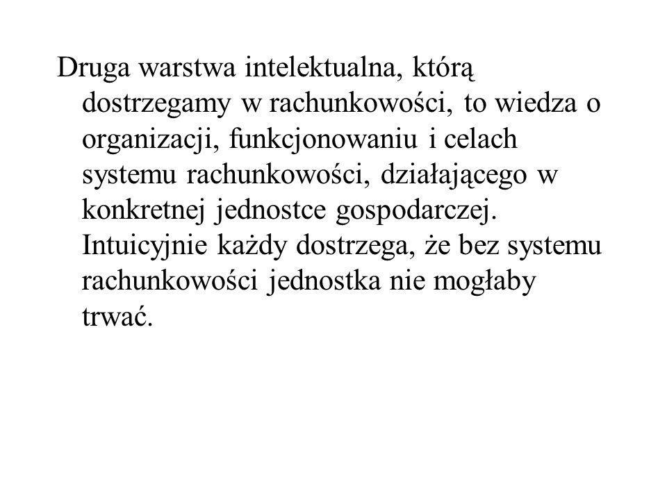Jak wynika z powyższych rozważań, ustawodawstwo polskie dopuściło dwa sposoby ewidencjonowania operacji gospodarczych pełną ewidencję księgową (księgę rachunkową), uproszczoną ewidencję dla celów podatkowych.